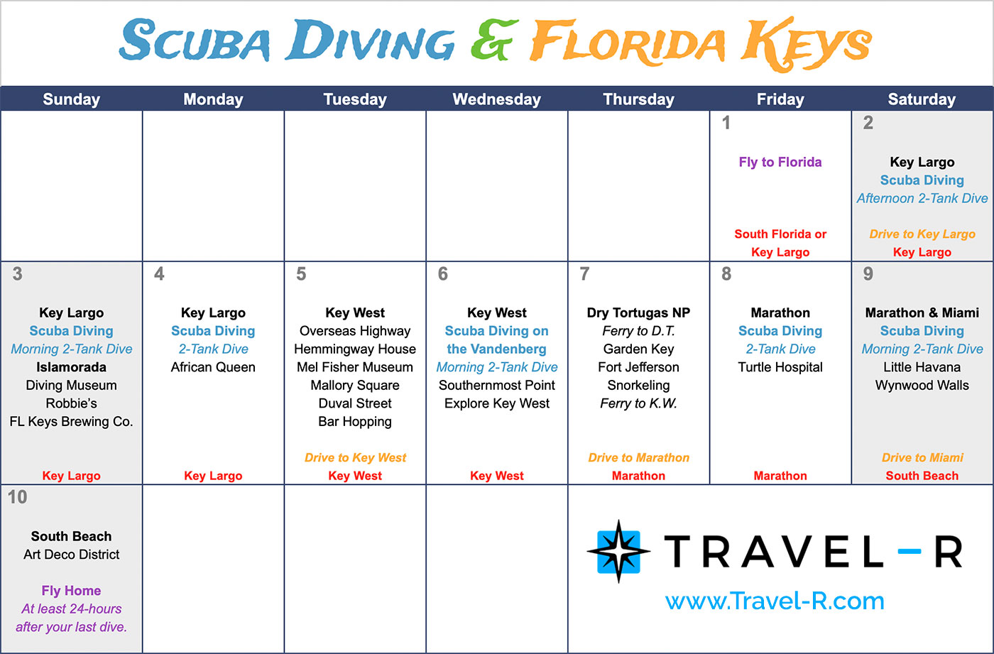 1-Week Florida Keys Itinerary